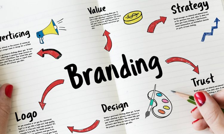 brand activation agency Malaysia